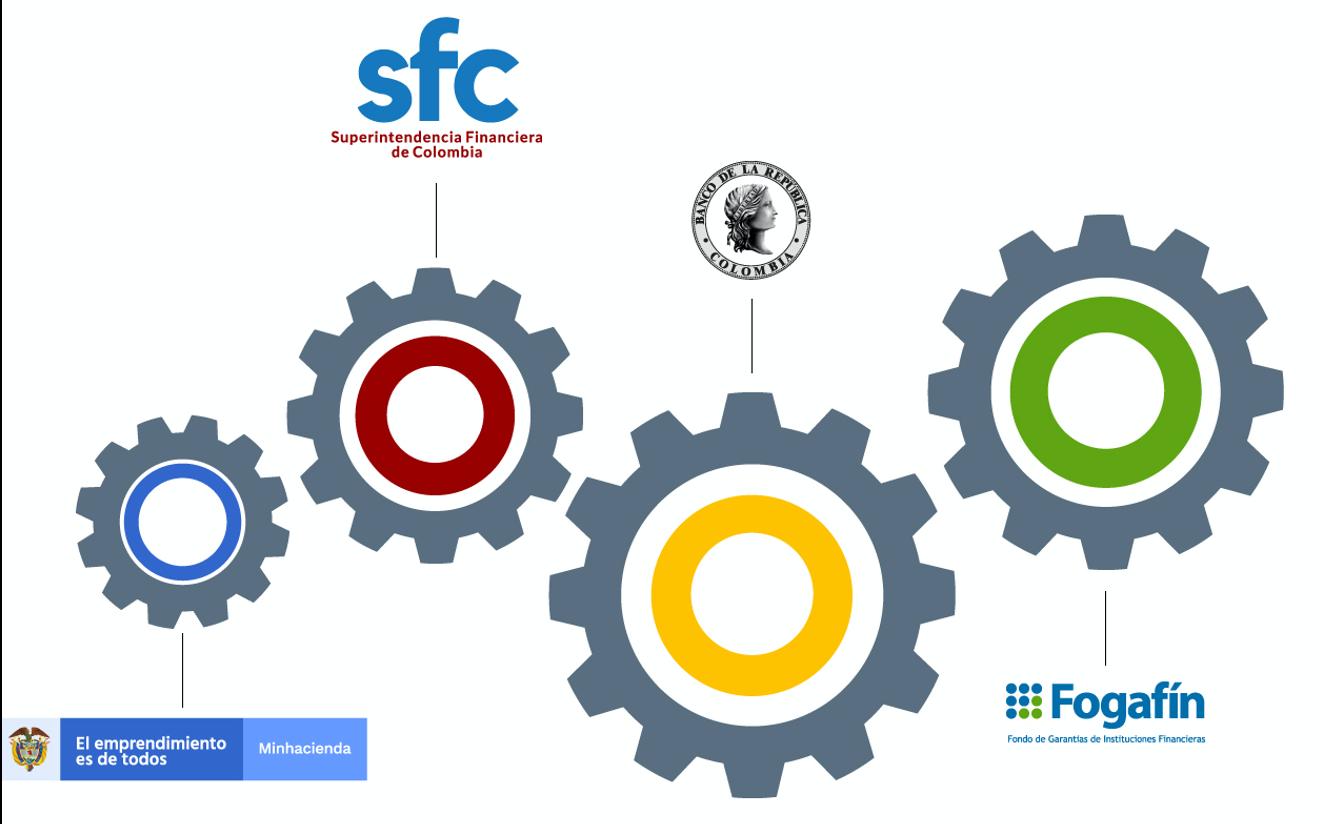 Comité de Seguridad del Sistema Financiero
